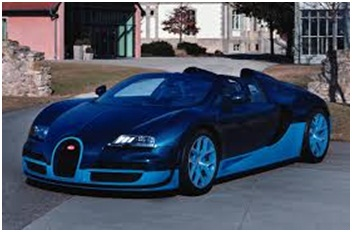 Different Types Of Sports Cars Which One Is Your Favorite Cross Fit Town